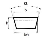 Profily variátorových remeňov